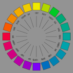 """MunsellColorWheel"". Licensed under CC BY-SA 3.0 via Commons - https://commons.wikimedia.org/wiki/File:MunsellColorWheel.png#/media/File:MunsellColorWheel.png"
